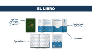 Editorial y Packaging Libros Nuevos Océanos
